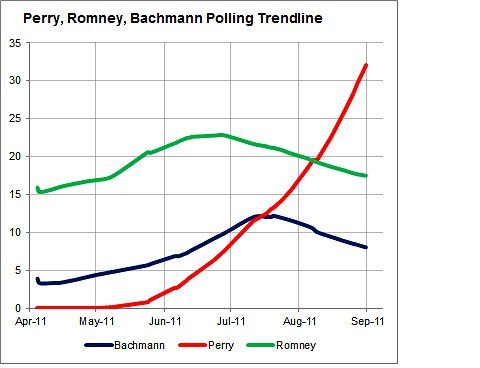 The bachmann decline