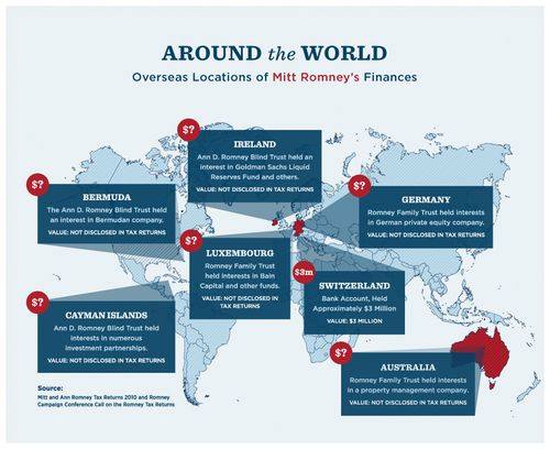 Where in the World is Mitt's Money